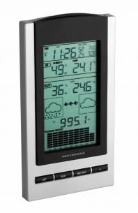 Estação Meteorológica GAIA Incoterm